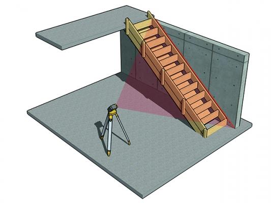 Лазерный построитель плоскостей STABILA LAX 200