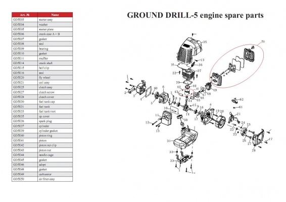 Мотобур ADA GroundDrill-5. Фото 2